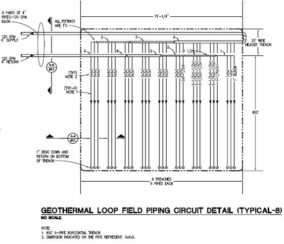 Geothermal Loop